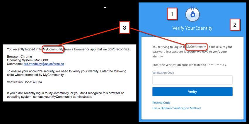 Salesforce External Identity Implementation Guide