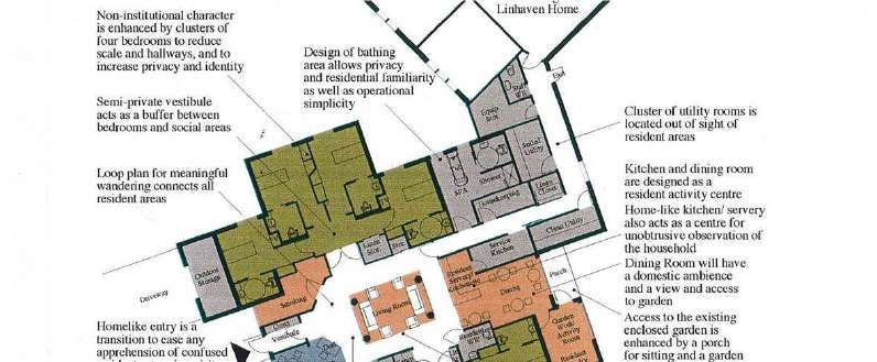 Small House Floor Plan Designs For Nursing Homes