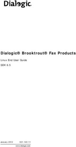 Dialogic Brooktrout Fax Products