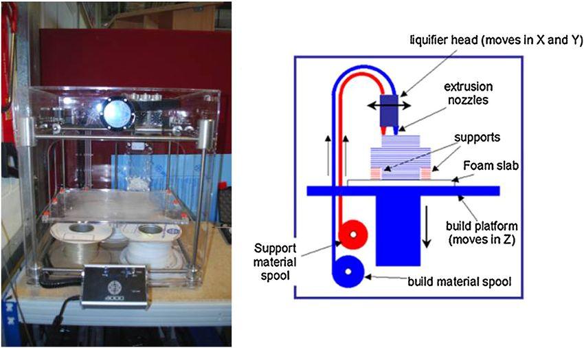 Circuit Simulation 2010