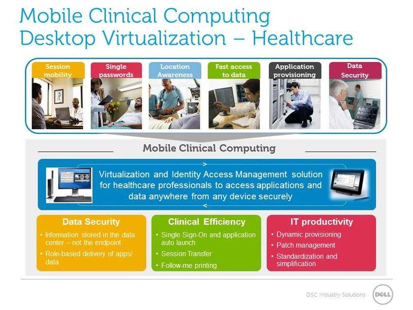 Dell Mobile Clinical Computing VMware View Solution