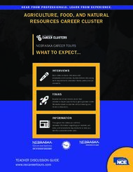 AGRICULTURE, FOOD, AND NATURAL RESOURCES CAREER CLUSTER