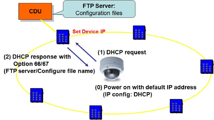 Moxa VPort 36-1MP Rugged IP Camera User's Manual