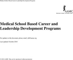 Medical School Based Career and Leadership Development Programs
