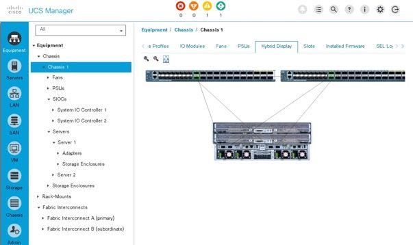 Commvault MediaAgent on Cisco UCS C240 M5 Rack Server