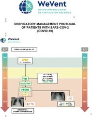 RESPIRATORY MANAGEMENT PROTOCOL OF PATIENTS WITH SARS-COV-2 (COVID-19)