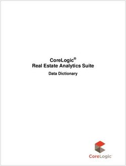 CORELOGIC REAL ESTATE ANALYTICS SUITE